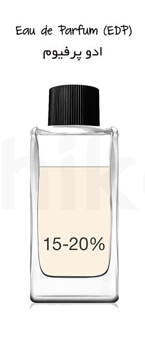 ادو پرفیوم چیست و درصد ادوپرفیوم