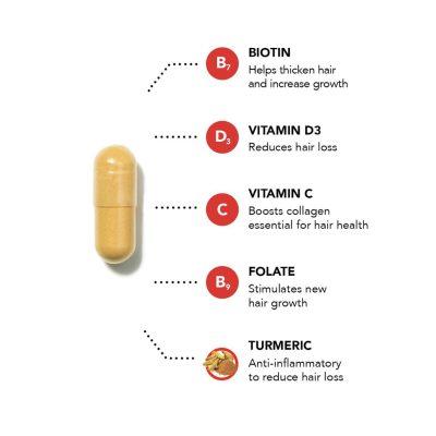 قرص تقویت کننده مو هیرتامین HAIRtamin Advanced Formula